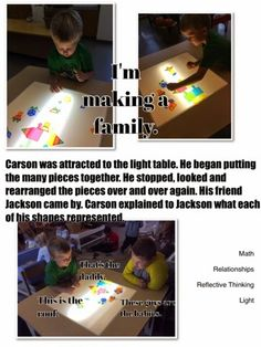 ECE learning stories free template - Google Search Learning Stories Examples, Reggio Documentation, Make A Family, Early Childhood Education, Pre School, Childcare, Classroom, Teacher, Relationship