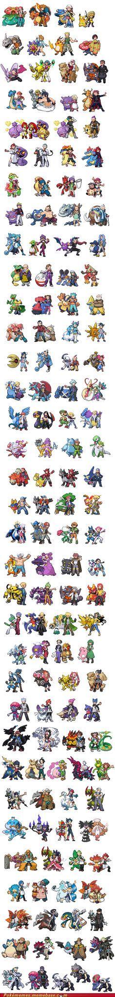 TODOS os Líderes de Ginásio de todas as versões de jogos de Pokémon!