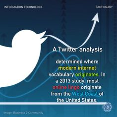 A massive Twitter analysis determines where modern internet vocabulary originates. In a 2013 study, most online lingo originate from the West Coast of the United States.  #informationtechnology #twitter #analysis #internet #www #vocabulary #facts #Factionary Information Technology, Media Design, West Coast, Did You Know, Vocabulary, Innovation, Knowledge, United States, Internet