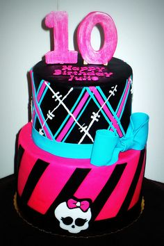 Monster High Cake.  For more pics of our work or pricing info, visit our website: www.simplysweetonline.com