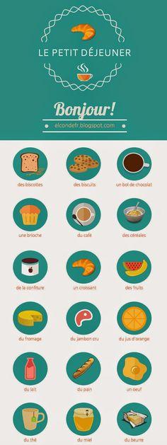 Comme nous avons écouté en classe, au café 'La Tartine', nous pouvons commander un bon petit-déjeuner. Voici tous les aliments et boissons à...