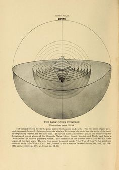 """The Babylonian Universe"" 1909 The earliest cosmologies; the universe as pictured in thought . Terre Plate, Mystique, Mystery, Sacred Geometry, Alchemy, Magick, Egyptian, Creepy, Illustration Art"