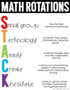 Math rotations article by sabrina