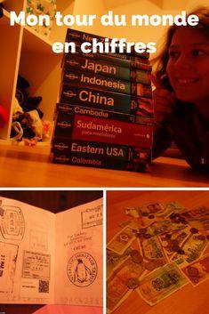 Quelques chiffres de mon tour du monde en solo de 15 mois: argent dépensé, nombre de pays, anecdotes et bien plus encore...