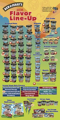 2008 Ben & Jerry's Flavors Line-Up (FRONT)