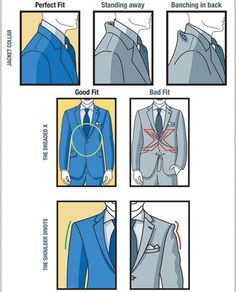 How a suit shout fit | Part 2