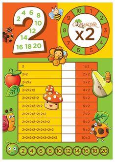 Ks1 Maths, Teaching Multiplication, Math 2, Math Games, Toddler Learning Activities, Preschool Activities, Alphabet Drawing, Friendship Activities, Maths Display