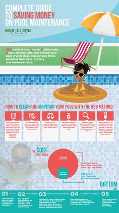 135bba105f Pool Maintenance Infographic Pool Care
