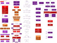 Design Elements Sysml Requirement Diagram Software Development Sysml Pinterest Systems
