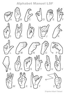 alphabet | alphabet dactylologique ou alphabet manuel ou encore alphabet ...