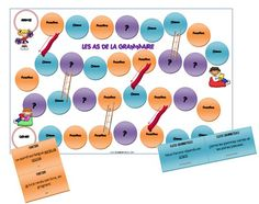 Les as de la grammaire - Jeu sur les fonctions et classes grammaticales French Class, French Lessons, French Grammar, Teachers Corner, French Resources, Cycle 3, French Immersion, School Readiness, Teaching French