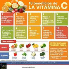 Vitamina C  #Nutrición y #Salud YG > nutricionysaludyg.com