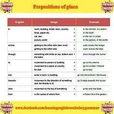 Taken Place Russian Grammar Encompasses 52
