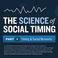 Did you know the best day to share on Facebook is Saturday? Make the most of your social network posts with The Science Of Social Timing