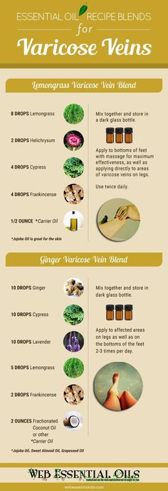 essential oils for varicose veins infographic varicose vein remedy Doterra Essential Oils, Young Living Essential Oils, Essential Oil Diffuser, Essential Oil Blends, Breathe Essential Oil, Uses For Essential Oils, Essential Oils For Psoriasis, Helichrysum Essential Oil, Geranium Essential Oil