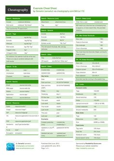 Evernote Cheat Sheet from senseful. Evernote search parameters, global keyboard shortcuts, and limits cheat sheet.