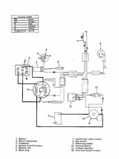 cushman golf cart wiring diagrams ezgo golf cart wiring diagram rh pinterest com 1973 Cushman Truckster Wiring-Diagram 1973 Cushman Truckster Wiring-Diagram
