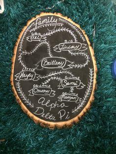 Alpha delta Pi sorority family tree #adpi #familytree #sorority #TSM                                                                                                                                                     More
