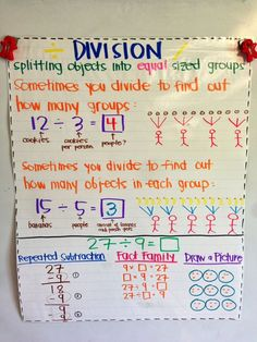 Top Ten Everyday Living Insurance Plan Misconceptions Division Anchor Chart :D Teaching Division, Math Division, Teaching Math, Kindergarten Math, Division Activities, Math Math, 3rd Grade Division, Long Division, Math Teacher