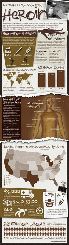 This infographic is a simple visual guide to the many dangers of heroin addiction and the many side effects that come with using this opiate. Substance Abuse Counseling, Withdrawal Symptoms, Opiate Withdrawal, Alcohol Is A Drug, Drugs Abuse, Infographic, Nursing, Side Effects, Yup