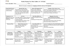 Emergent Curriculum Preschool Lesson Plan Template Creative ...