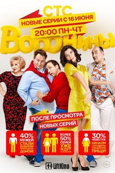 Воронины 1-17 сезон (2009-2016)