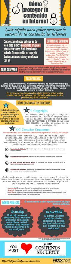 El escaparate de I love Google´s Robot. Las mejores #Infografías. ¿Cómo proteger el contenido publicado en la Red? Del Copyright al Creative Commons.