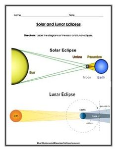 Diagram of a solar and a lunar eclipse for students to label. Includes a master teacher copy and a blank worksheet for students to fill out.