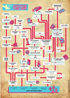 Post about gamification with Pepsi example. #Gamification #History #Infographic