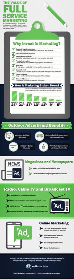 The Value Of Full #Marketing