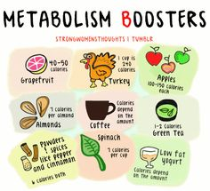 Metabolism Boosters.
