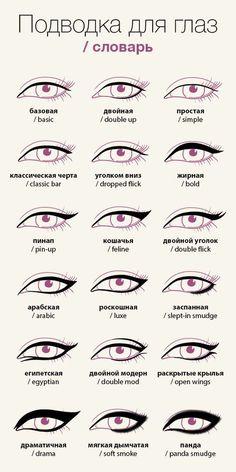 Инфограф… Infographics: eyeliner, short guide – www. Инфограф… Infographics: eyeliner, short guide – www. Eye Makeup Tips, Eyebrow Makeup, Face Makeup, Makeup Stuff, Beauty Make-up, Beauty Hacks, Maquillage Black, Eyeliner Styles, Pinterest Makeup