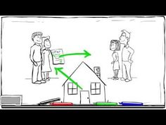 ▶ Closing Costs Explained Visually - YouTube. Find us on Google+ at gplus.to/EpicRealtySA