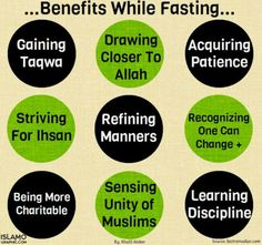Are You a New Muslim Getting Ready for Your First Ramadan? Check out this article for tips: Fasting Ramadan, Islam Ramadan, Ramadan Mubarak, Adha Mubarak, Alhamdulillah, Hadith, Preparing For Ramadan, Laylat Al Qadr, Muslim Holidays