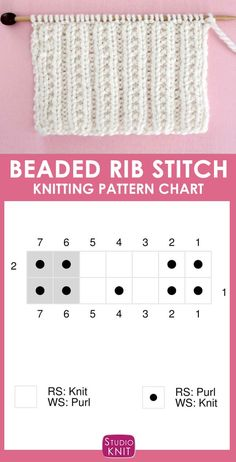 Beaded Rib Stitch Knitting Pattern Beaded Rib Stitch Knitting Pattern,Studio Knit Stitch Patterns Knitting Chart of the Beaded Rib Stitch Pattern Rib Stitch Knitting, Knitting Charts, Easy Knitting, Knitting Stitches, Knitting Patterns Free, Knitting Yarn, Stitch Patterns, Crochet Patterns, Blanket Patterns