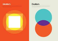 """Great series of posters """" attempt to explain complex philosophical theories through basic shapes"""" by Genis Carreras (source: Grain Edit)"""