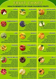 list of healthy vegetables and fruits motts fruit snacks