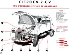 Risultati immagini per moteur citroen 2 cv Cutaway, Models Men, Psa Peugeot Citroen, 2cv6, Technical Illustration, Cabriolet, Auto Service, Motorcycle Bike, Fiat 500