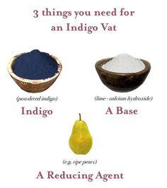 Great explanation of basic chemistry of indigo dye vat using fermentation and nontoxic chemicals.