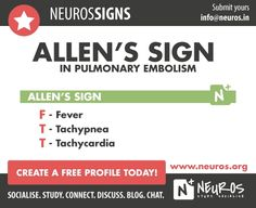 Allen's Sign in Pulmonary Embolism Medical Students, Nursing Students, Med Surg Nursing, Ob Nursing, Medical Mnemonics, Pharmacology Nursing, Nursing School Notes, Nursing Schools, Respiratory System