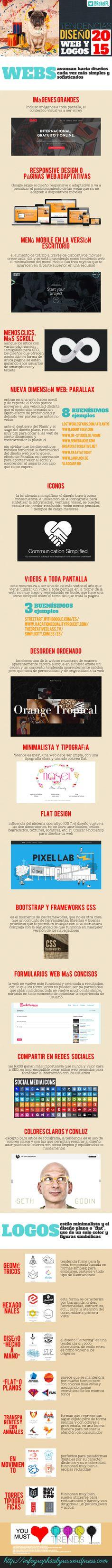 Una infografía con las Tendencias en diseño web y logos para 2015. >> Excelente!