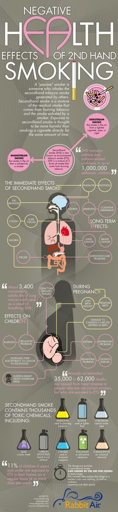 Secondhand Smoke - can lead to ear infections, which can lead to speech/language delays, and difficulties in school.