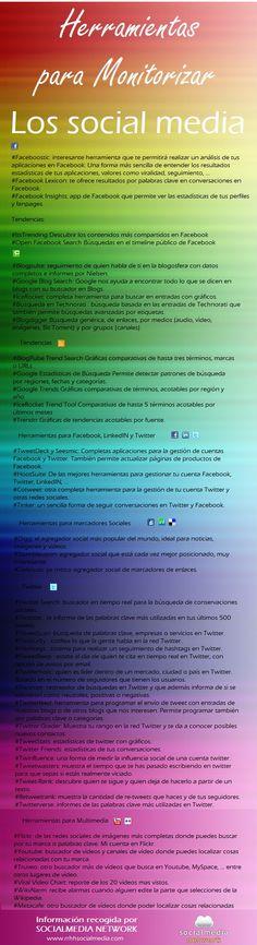 Útil listado de #herramientas para monitorizar la actividad en Redes Sociales. Recopilación hecha por SocialNetwork #SocialMedia.
