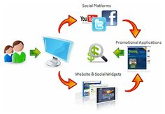 Hubpages Unquestionably Have A Great Deal To Offer Those Searching To Increase Their Internet Marketing Efforts. http://rplg.co/b513dc00