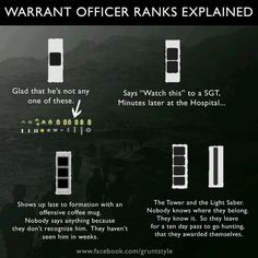 Warrens officer