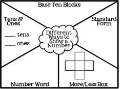 Amazin place value ideas when u go to the link! 3 Place Value Freebies! And some neat place value ideas!