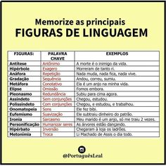 Build Your Brazilian Portuguese Vocabulary Portuguese Grammar, Learn To Speak Portuguese, Learn Brazilian Portuguese, Portuguese Lessons, Portuguese Language, Study Organization, Study Hard, Studyblr, E 10