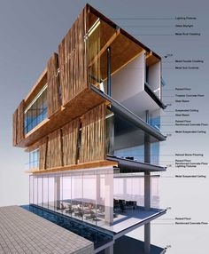 Selcuk Ecza Headquarters System Detail _ by Tabanlioglu Architects Architecture Drawings, Facade Architecture, Architecture Diagrams, Architecture Student, Concept Architecture, Building Facade, Building Design, Building Skin, Facade Design