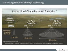The rig will have the ability to drill 33,000 feet and the capacity to develop resources within a 125-square-mile area around the rig, which is much larger than current rigs with a drilling length of 22,000 feet. The rig will be used to develop the North Slope's Fiord West field, which is northwest of the Colville River Delta.