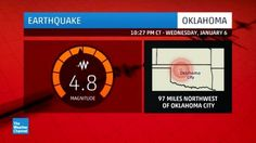 Oklahoma was hit with more than 70 earthquakes last week. Scientists have linked this ongoing spate of tremors to the state's fracking boom. The Oklahoma Geological